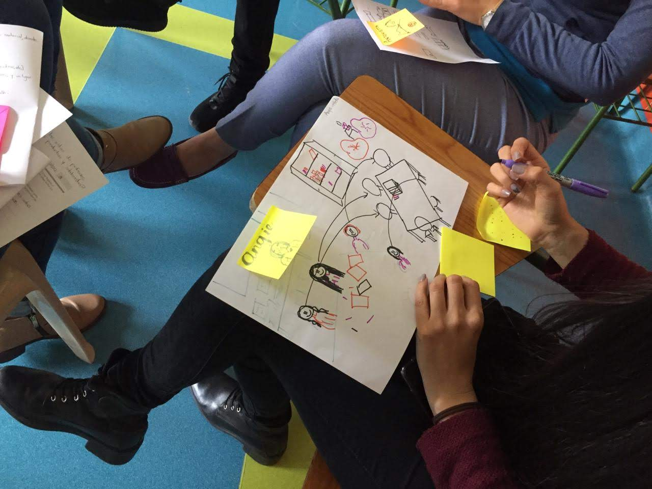 Design Thinking para educadores: un enfoque para transformar la educación